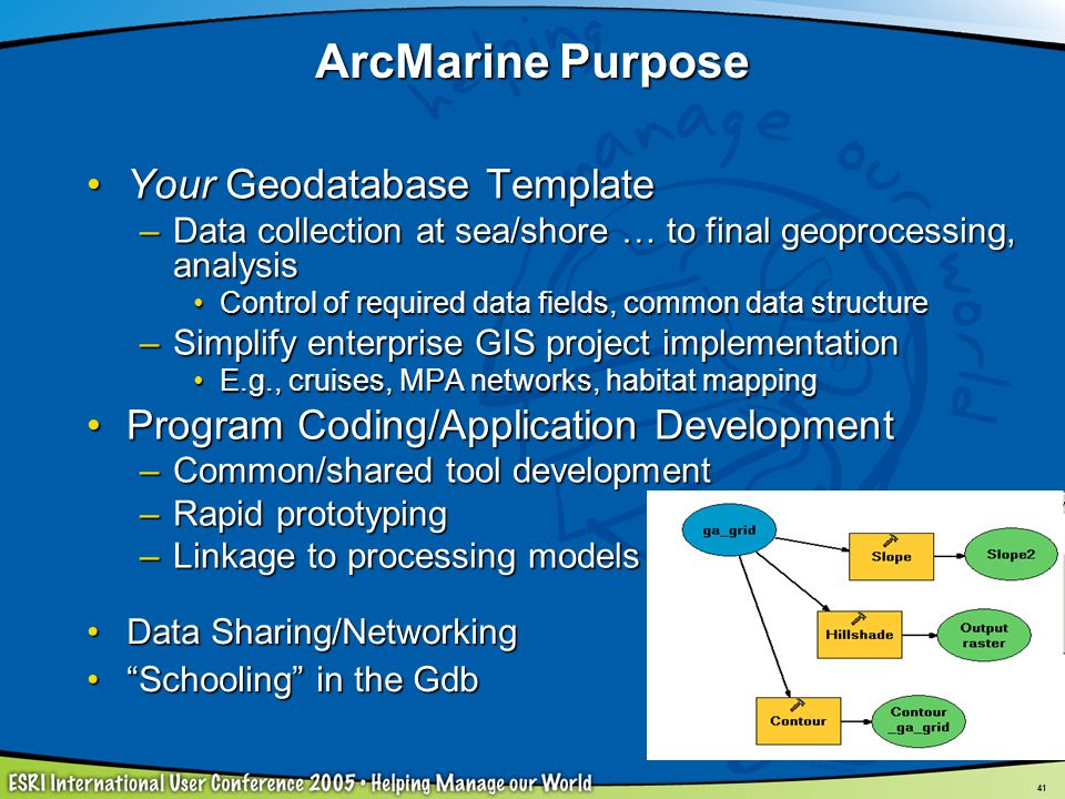 ArcMarine Purpose Your Geodatabase Template