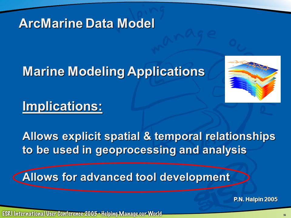 Marine Modeling Applications Implications: