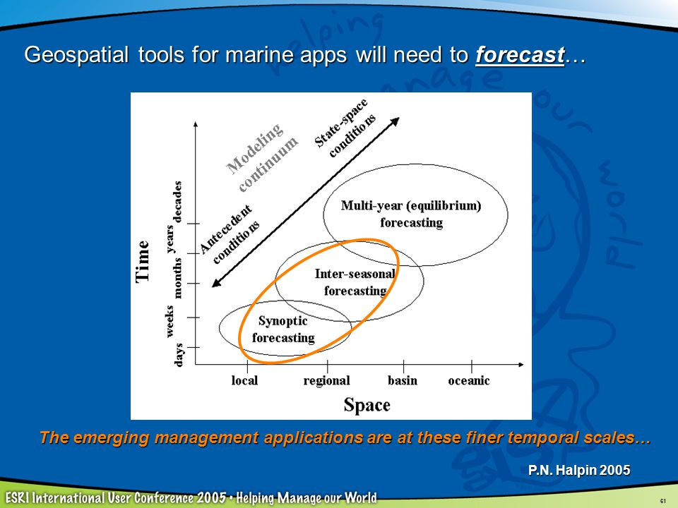 Geospatial tools for marine apps will need to forecast…