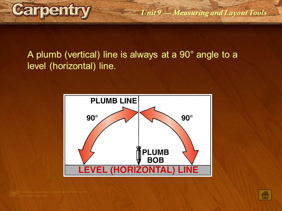 A plumb (vertical) line is always at a 90° angle to a level (horizontal) line.