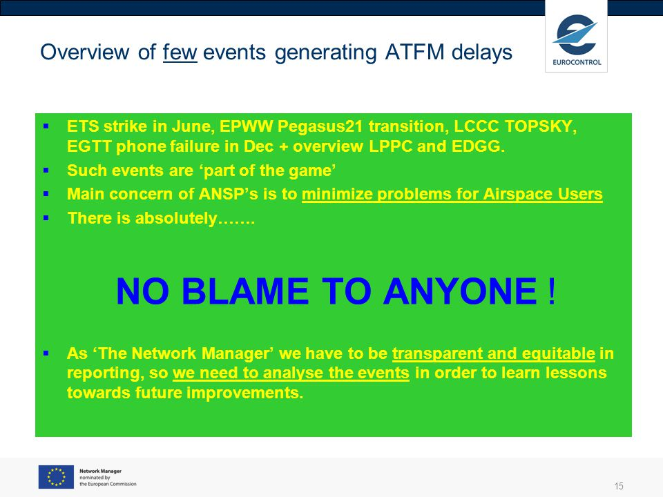 Overview of few events generating ATFM delays