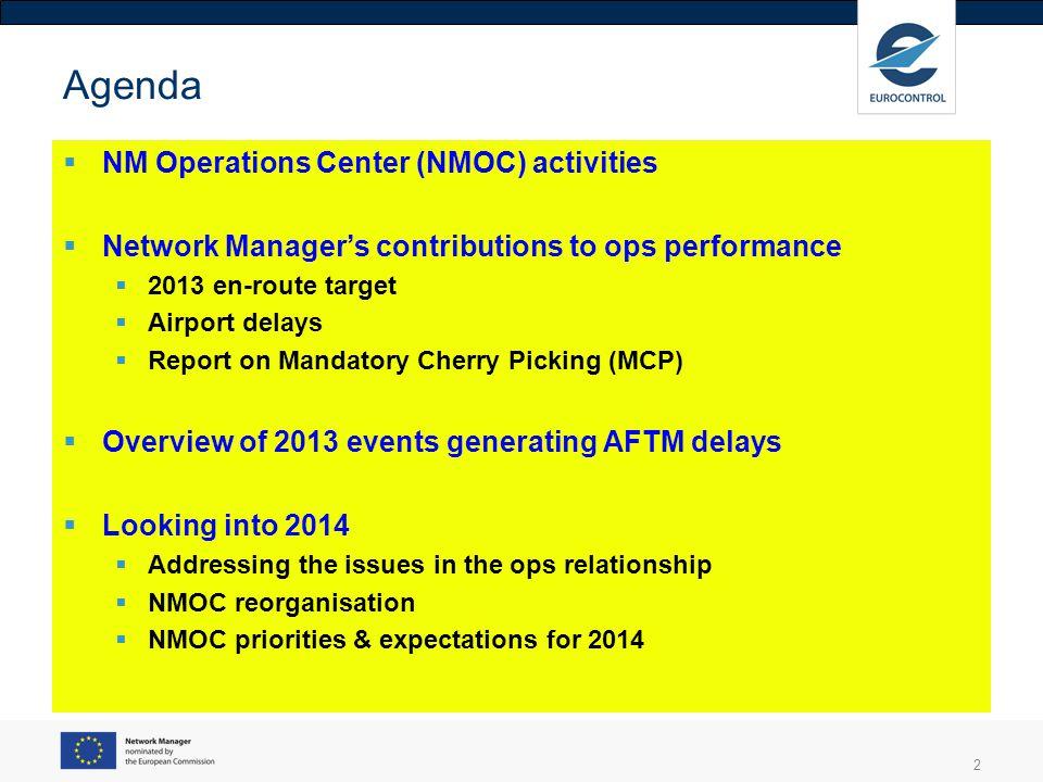 Agenda NM Operations Center (NMOC) activities