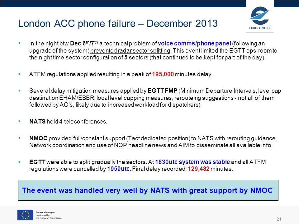 London ACC phone failure – December 2013