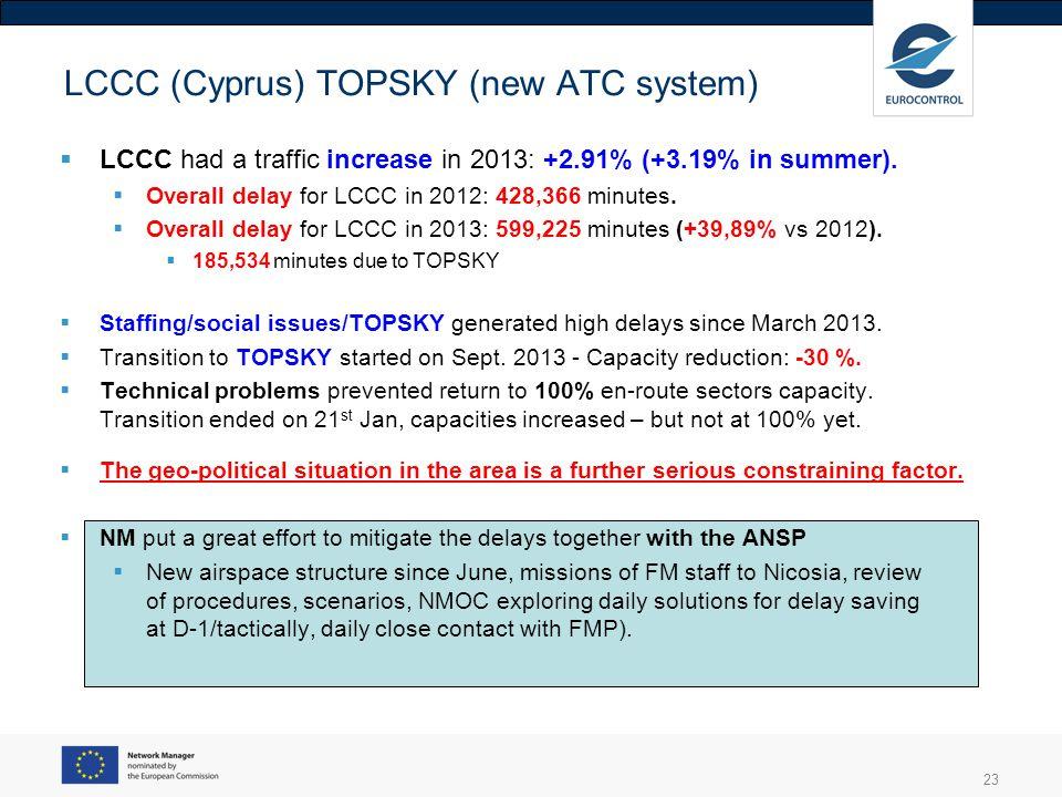 LCCC (Cyprus) TOPSKY (new ATC system)