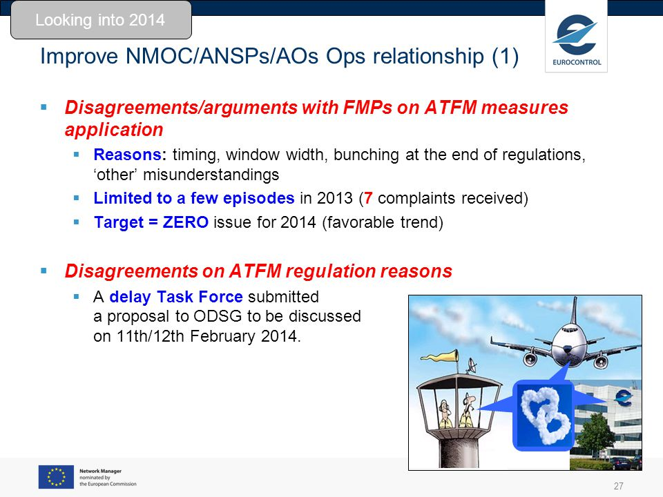 Improve NMOC/ANSPs/AOs Ops relationship (1)