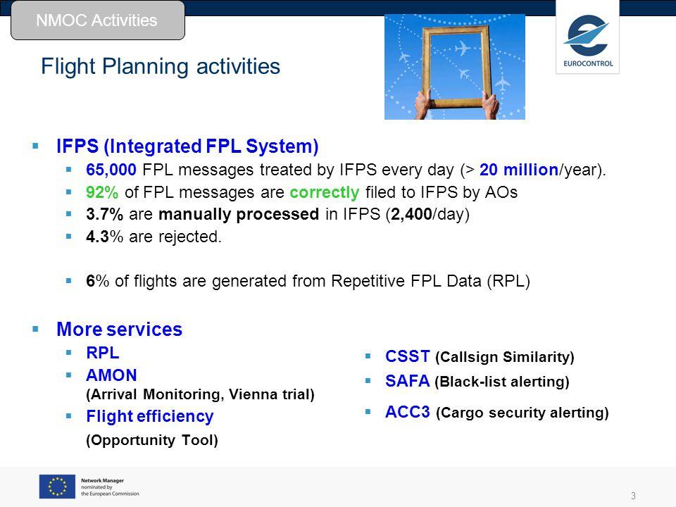 Flight Planning activities