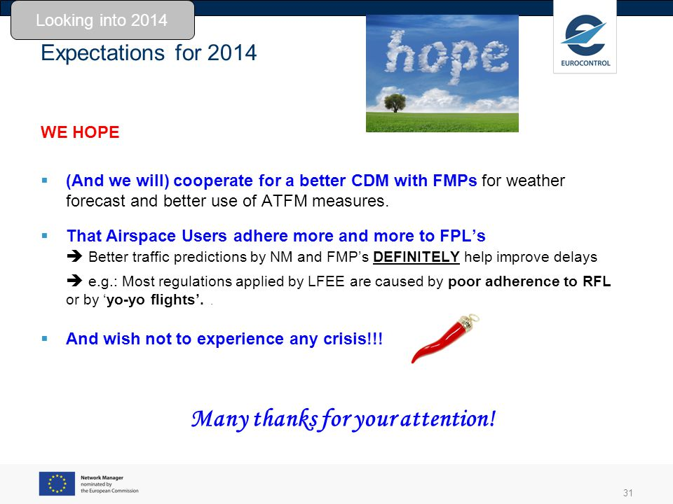 Expectations for 2014 Looking into 2014 WE HOPE