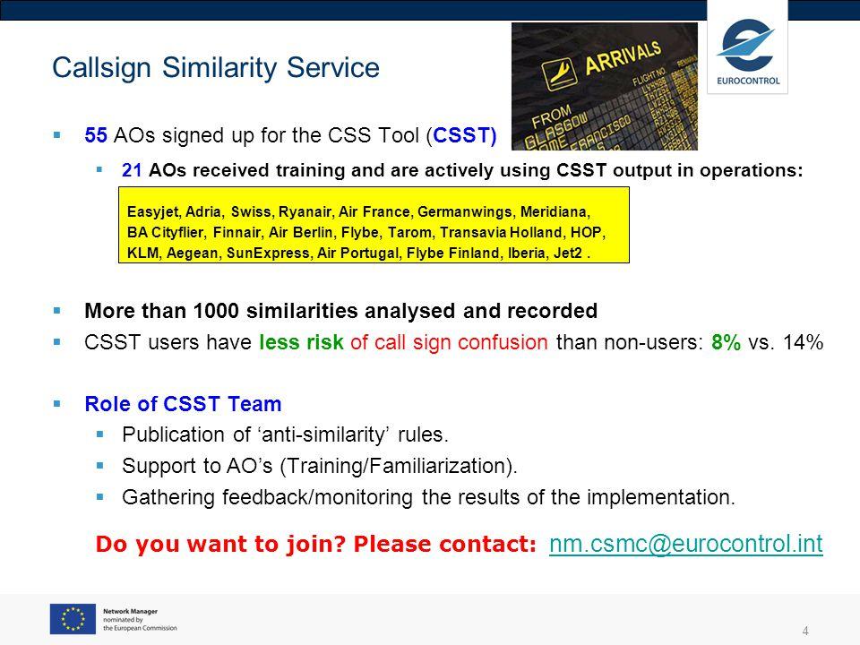 Callsign Similarity Service