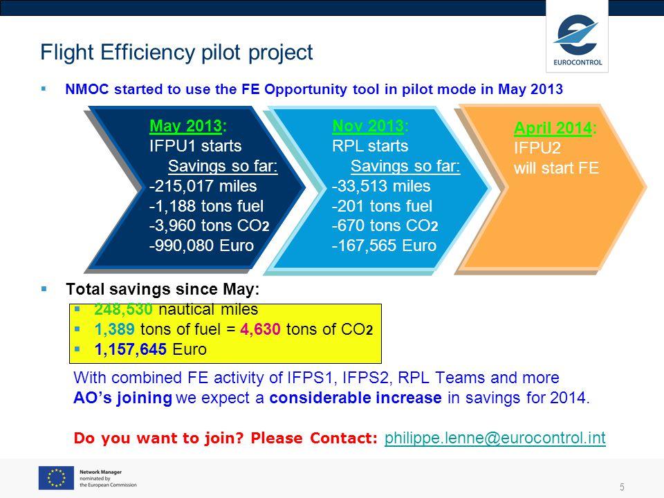 Flight Efficiency pilot project