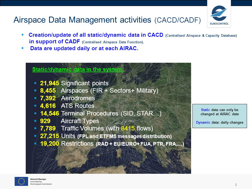 Airspace Data Management activities (CACD/CADF)