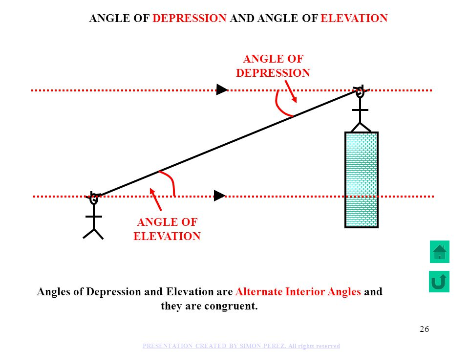 ANGLE OF DEPRESSION AND ANGLE OF ELEVATION