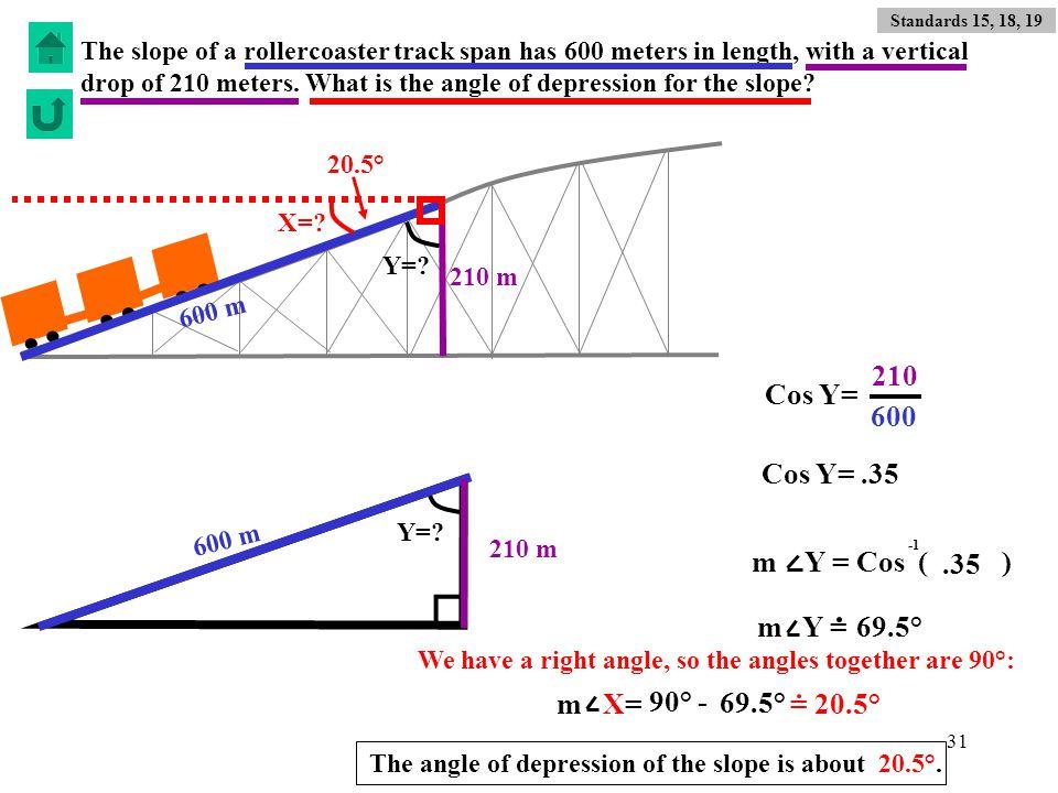 210 Cos Y= 600 Cos Y= .35 m Y = Cos ( ) .35 m Y = 69.5° m X= 90° -