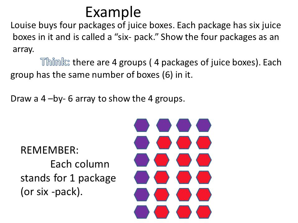 Example REMEMBER: Each column stands for 1 package (or six -pack).