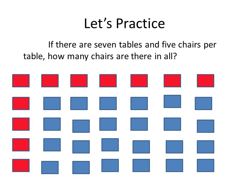 Let's Practice If there are seven tables and five chairs per table, how many chairs are there in all