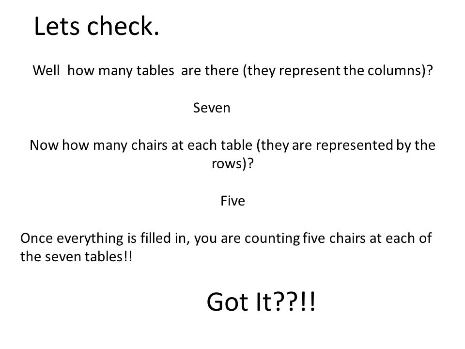 Lets check. Well how many tables are there (they represent the columns) Seven.