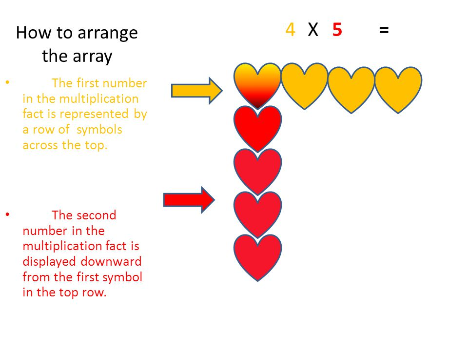 How to arrange the array