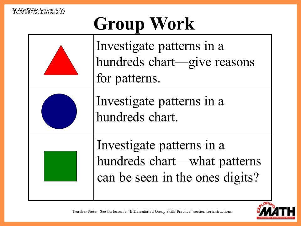 TCM #8773: Lesson 3.13 Group Work. Investigate patterns in a hundreds chart—give reasons for patterns.