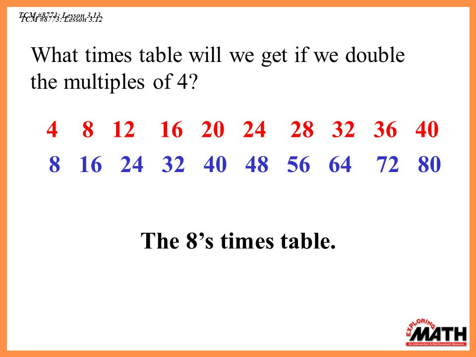 TCM #8773: Lesson 3.13 What times table will we get if we double the multiples of 4 4 8 12 16 20 24 28 32 36 40.