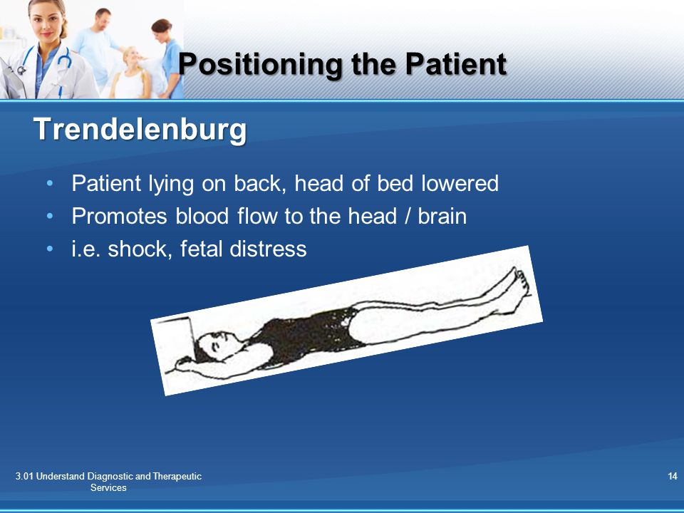 Positioning the Patient