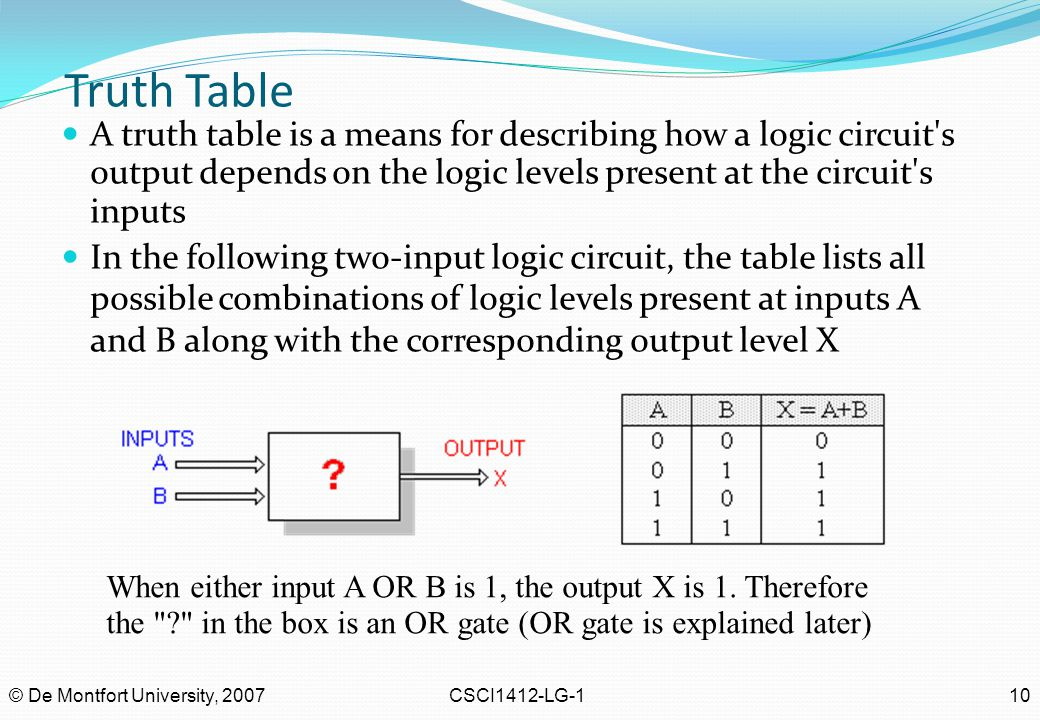 Truth Table A truth table is a means for describing how a logic circuit s output depends on the logic levels present at the circuit s inputs.