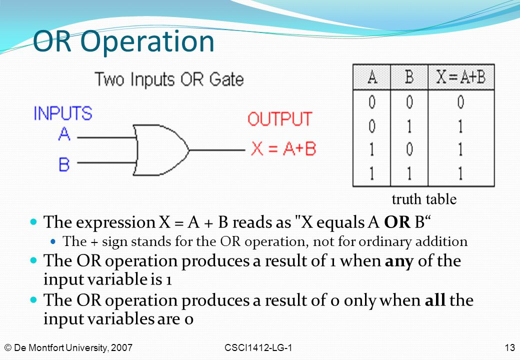 OR Operation The expression X = A + B reads as X equals A OR B