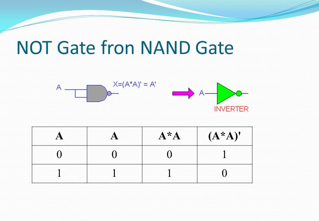 NOT Gate fron NAND Gate A A*A (A*A) 1