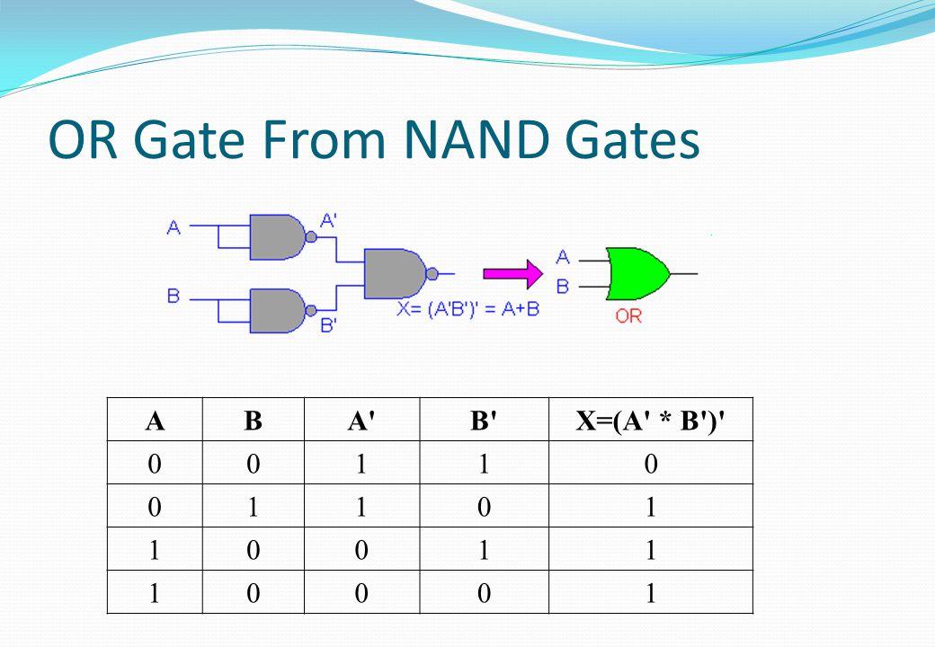 OR Gate From NAND Gates A B A B X=(A * B ) 1