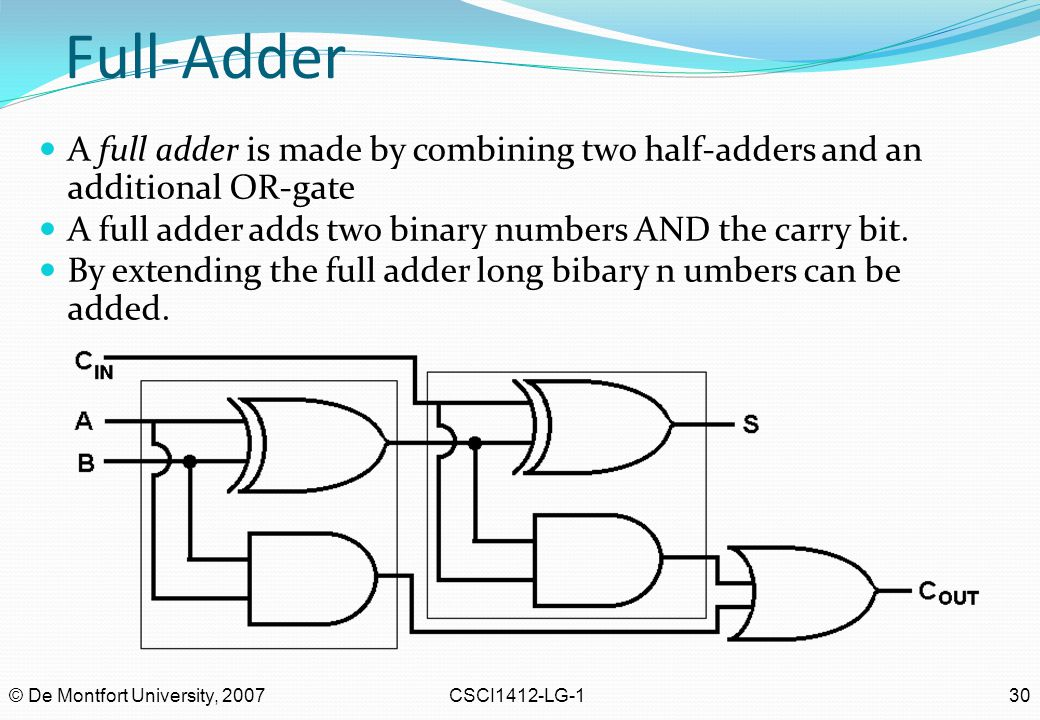 Full-Adder A full adder is made by combining two half-adders and an additional OR-gate. A full adder adds two binary numbers AND the carry bit.