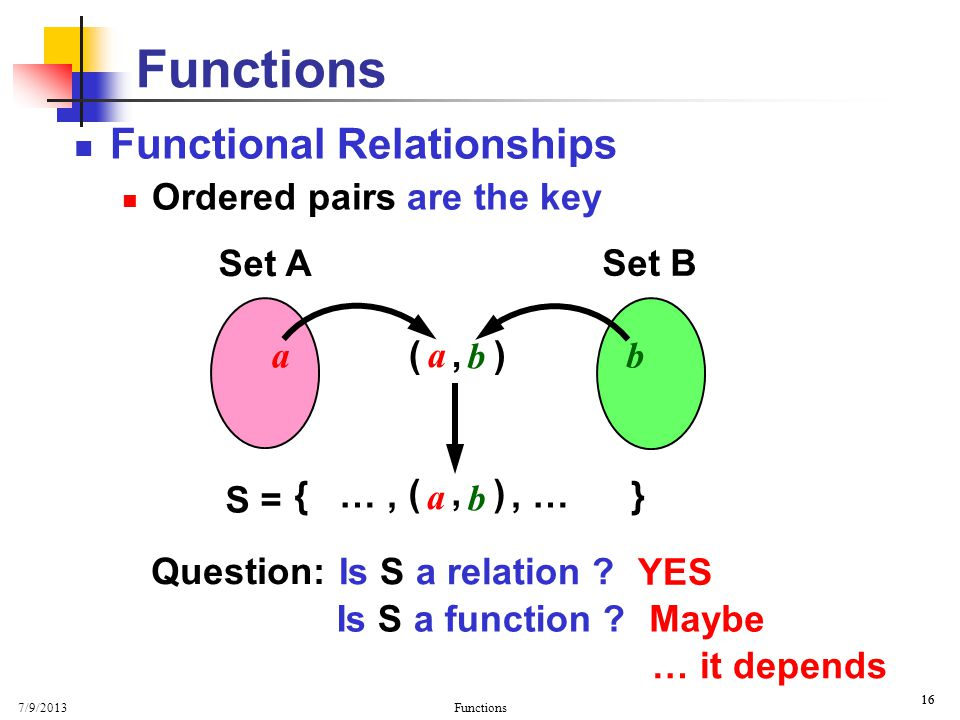 Functions Functional Relationships Ordered pairs are the key Set A