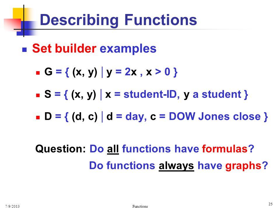 Describing Functions Set builder examples
