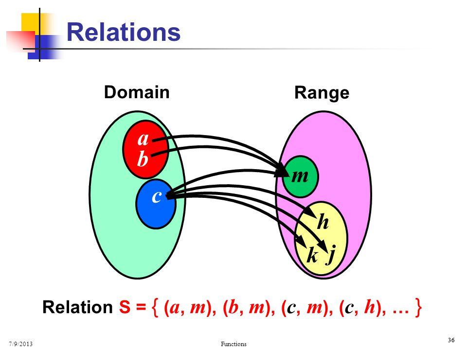 Relations a b m c h j k Domain Range