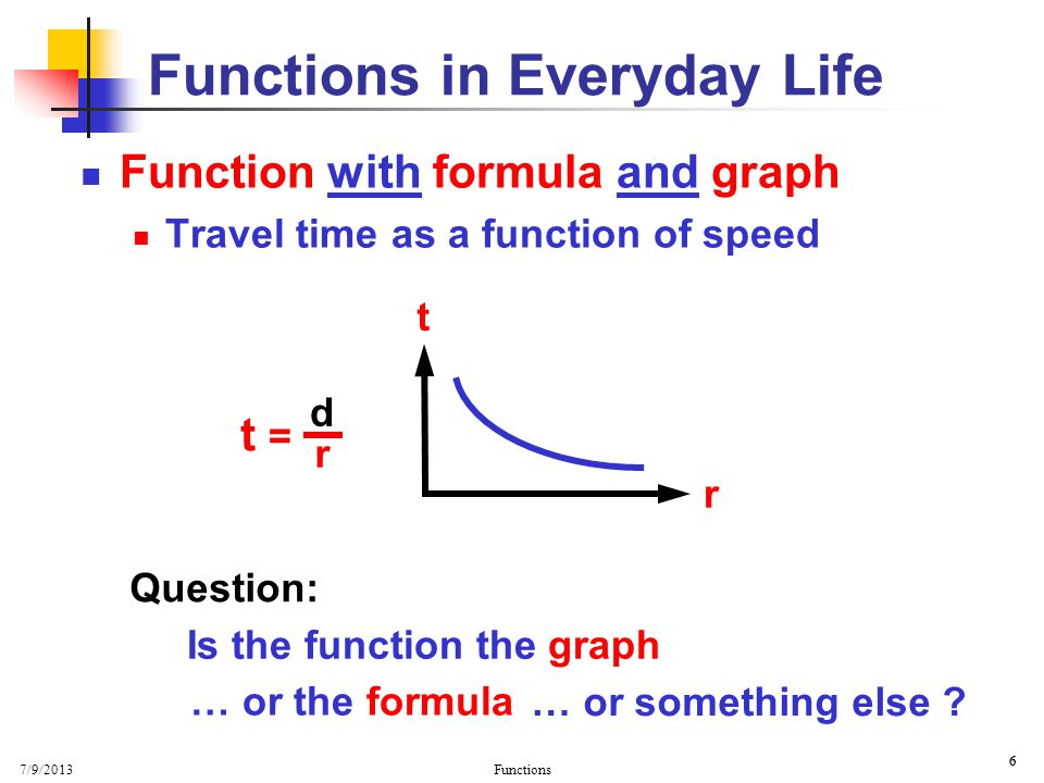 Functions in Everyday Life