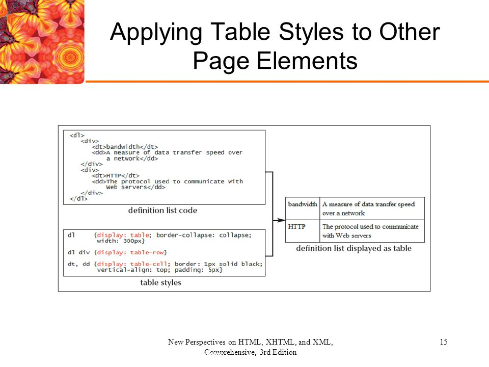Applying Table Styles to Other Page Elements