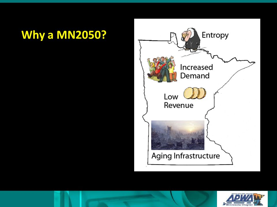Why a MN2050