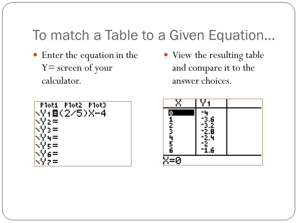 To match a Table to a Given Equation…