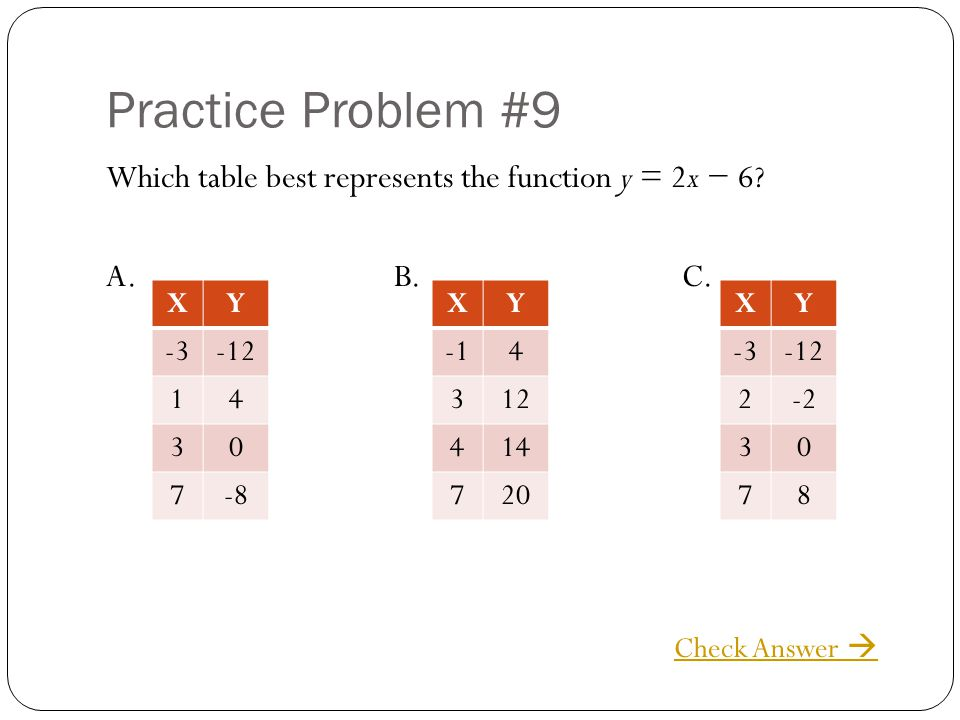 Practice Problem #9 Which table best represents the function y = 2x − 6 A. B. C. X. Y. -3. -12.