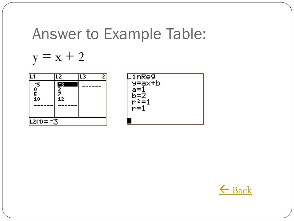 Answer to Example Table: