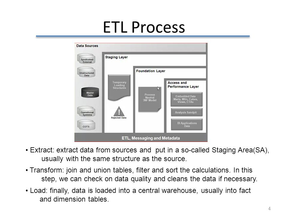 ETL Process Extract: extract data from sources and put in a so-called Staging Area(SA), usually with the same structure as the source.