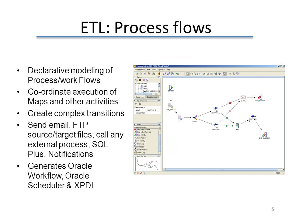 ETL: Process flows Declarative modeling of Process/work Flows