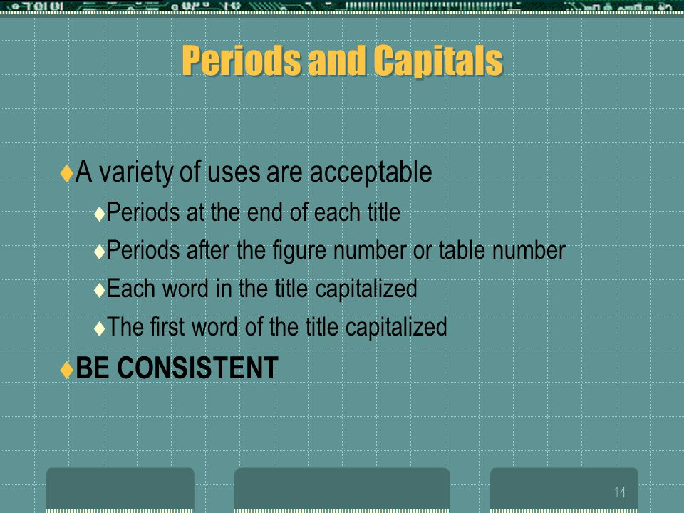 Periods and Capitals A variety of uses are acceptable BE CONSISTENT