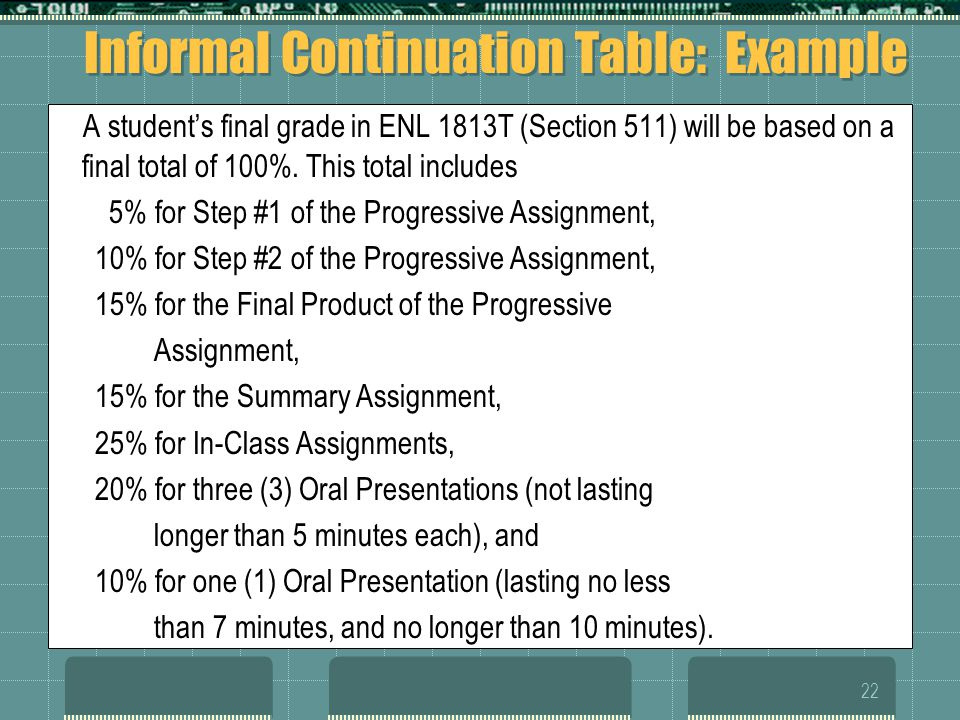 Informal Continuation Table: Example
