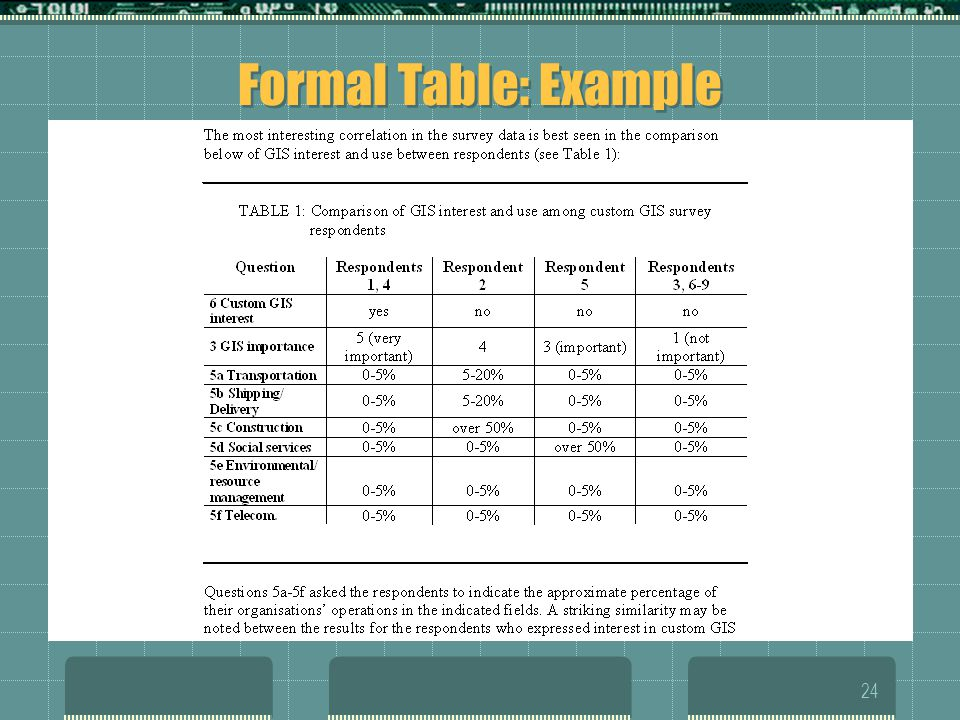 Formal Table: Example