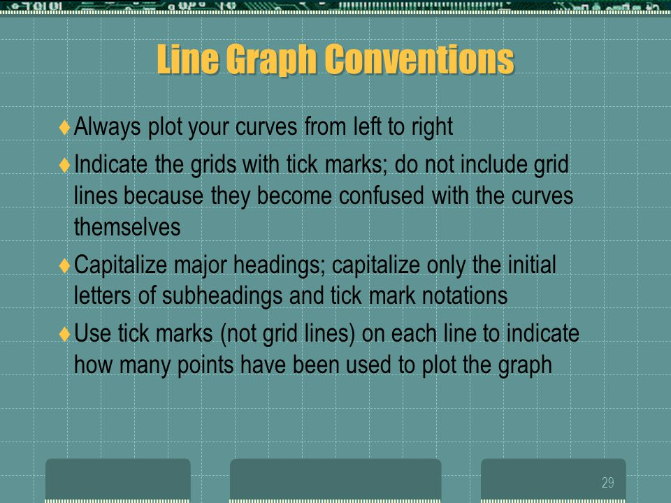 Line Graph Conventions