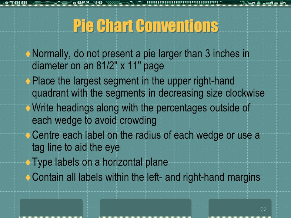 Pie Chart Conventions Normally, do not present a pie larger than 3 inches in diameter on an 81/2 x 11 page.