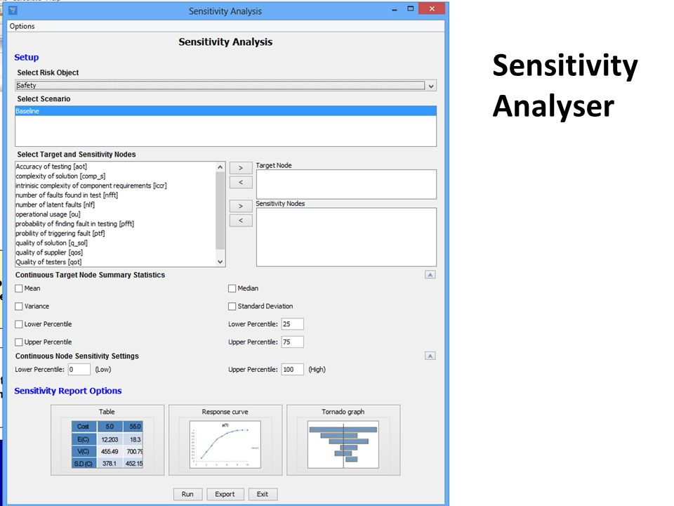 Sensitivity Analyser