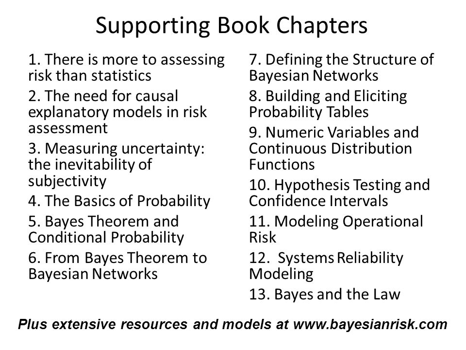 Supporting Book Chapters