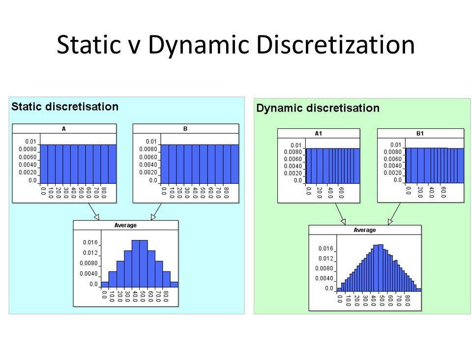 Static v Dynamic Discretization