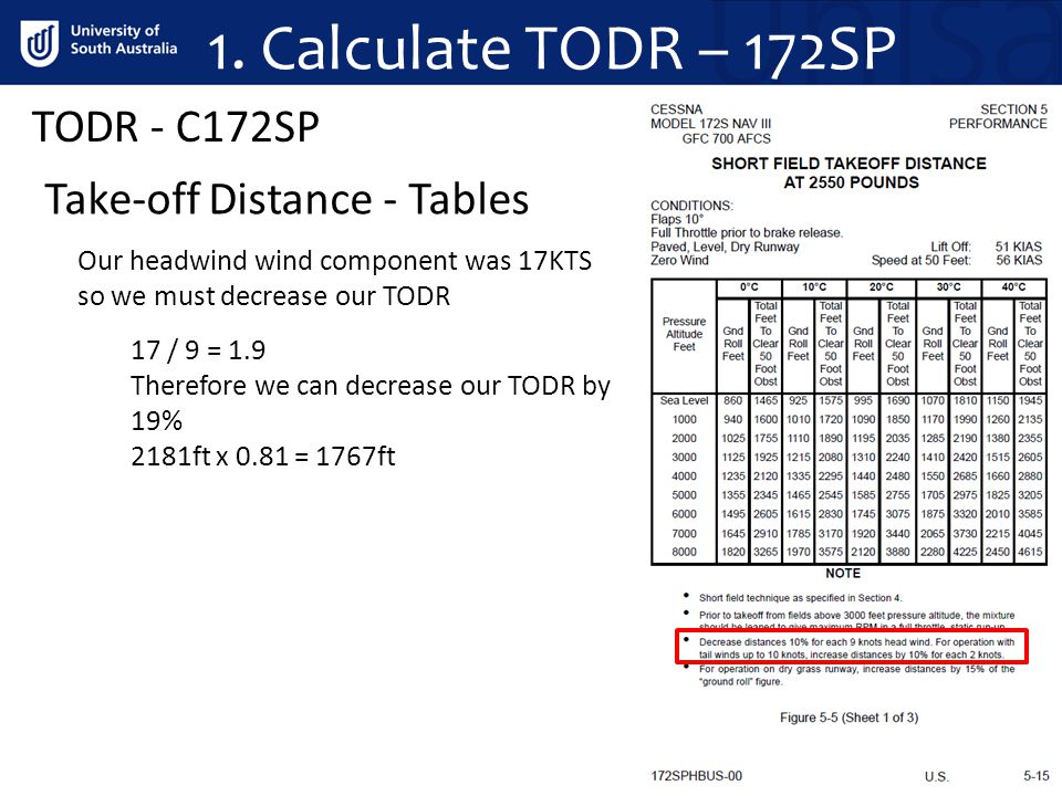 1. Calculate TODR – 172SP TODR - C172SP Take-off Distance - Tables