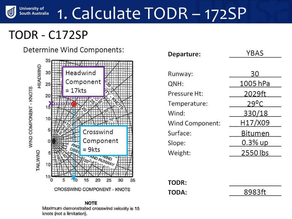 1. Calculate TODR – 172SP TODR - C172SP Determine Wind Components: