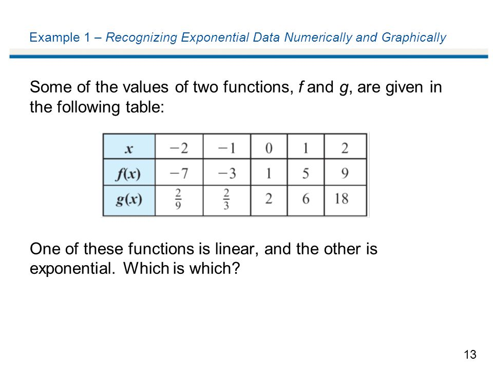 Example 1 – Recognizing Exponential Data Numerically and Graphically